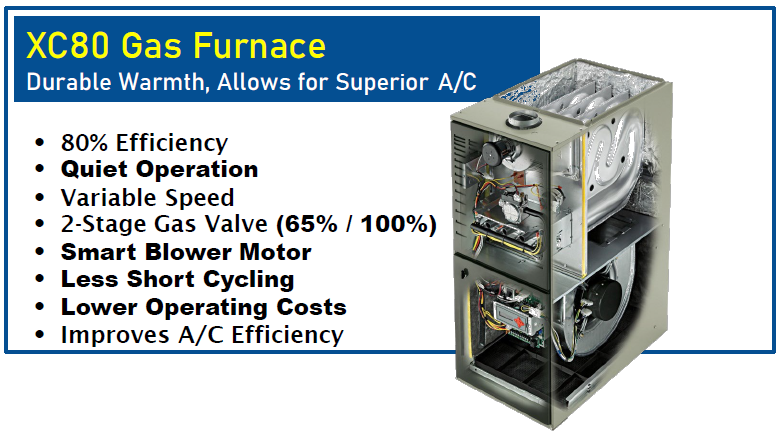 A Trane best furnace option